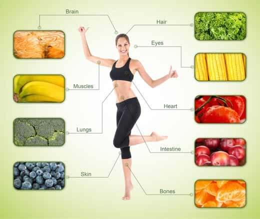 肌のケアに効果のある食べ物とは?黒ずみ改善に効果のあるものも!