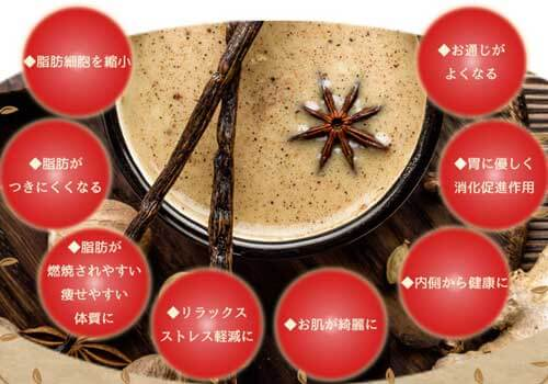 カフェデスムージーは置き換えダイエット向けに最初から作られている